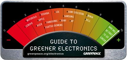 green electronics guide