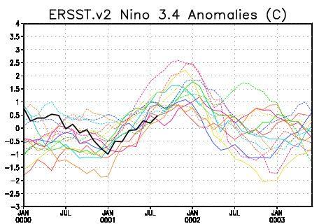 2006-2007 El Nino