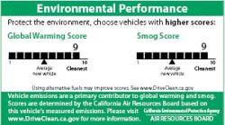 environmental performance label