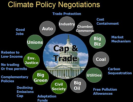 Holmes Hummel -- guide to climate policy negotiations