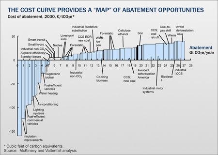 mgi-cost-curve-small.jpg