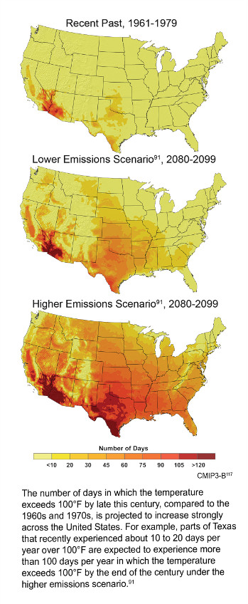 temperature models of climate change