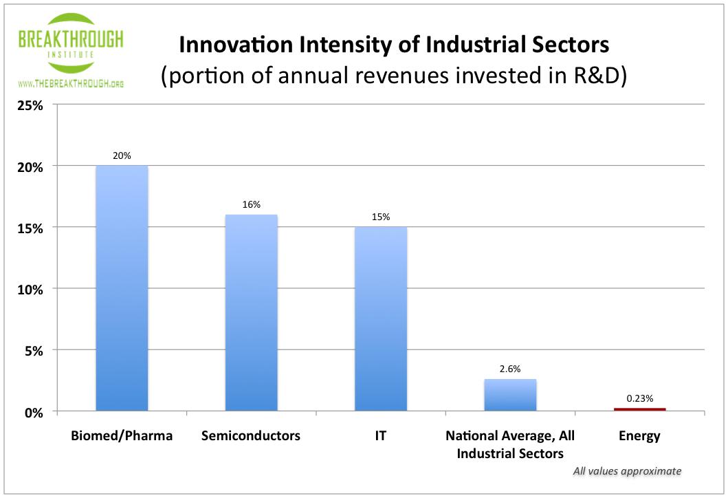 Innovation_Intensity.jpg