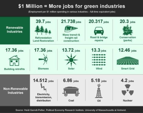 Image (1) green_jobs_chart_C.jpg for post 35084