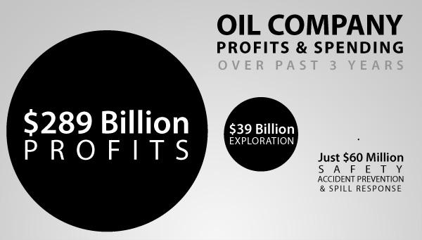 2010-06-15-oilCompanyProfitsV1.jpg