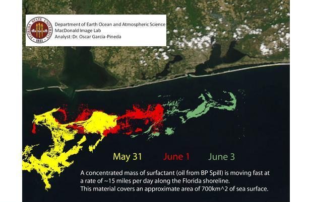 Oil spill movement.