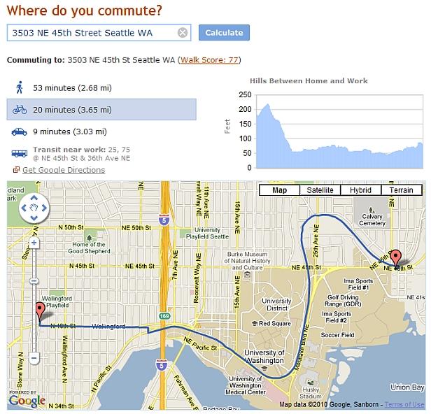 commute report