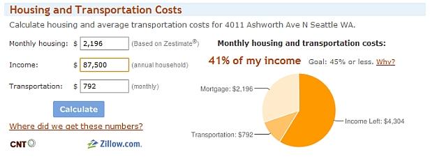 housing and transportation calculator