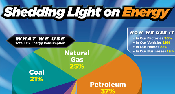 Scholastic energy teaching guide