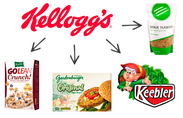 Kellogs logo