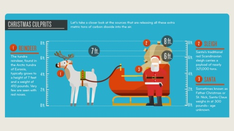 carbon-footprint-santa-infographic-small