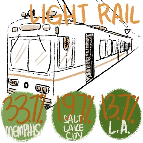 12-12-12-lightrail