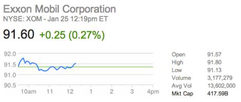 exxon market cap