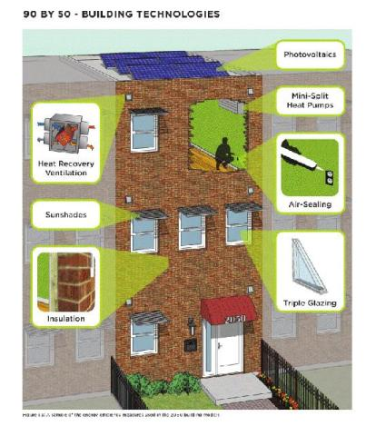 """A sample of the energy efficiency measures proposed in the Urban Green Council's """"90 by 50"""" report."""