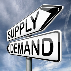 supply-and-demand signs