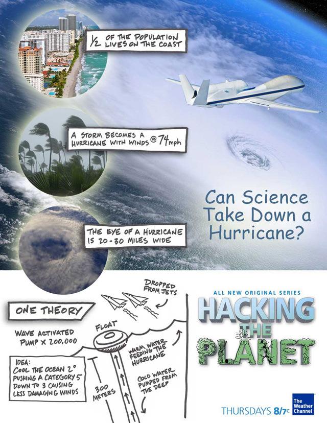 alt-Hurricane_InfoGraphicV4