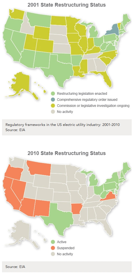 AEP: utility restructuring in the US