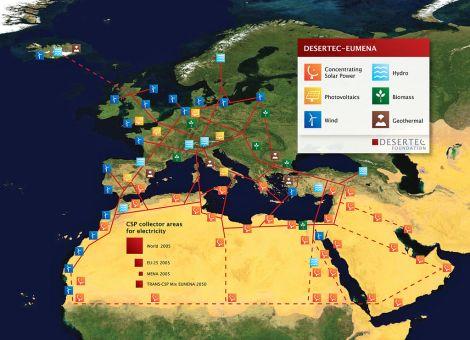 Desertec supergrid