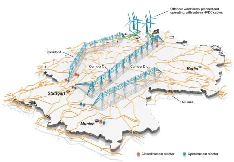 IEEE: German HVDC lines