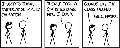 """Correlation,"" an XKCD comic."