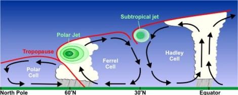 jetstream3