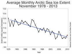 Arctic ice loss from 1978 through the end of 2013.