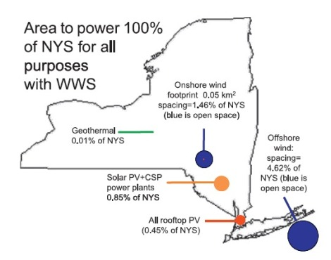 """Area required to implement a 100 percent clean energy plan for New York based on wind, water, and solar (""""WWS""""). Click to embiggen."""