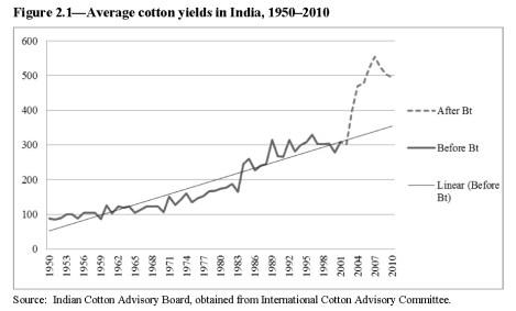 Naam Why GMOs Matter Image 2
