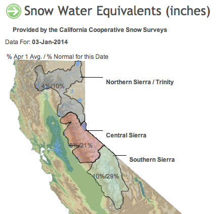 Sierra snow survey results