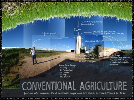 5-conventional-ag-project-localize