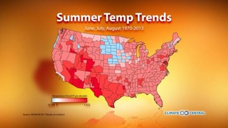 climate-central-temps