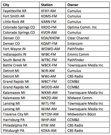 radio-stations-airing-dishonest-coal-ad