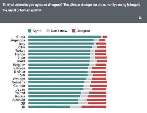 climate-denial.jpg