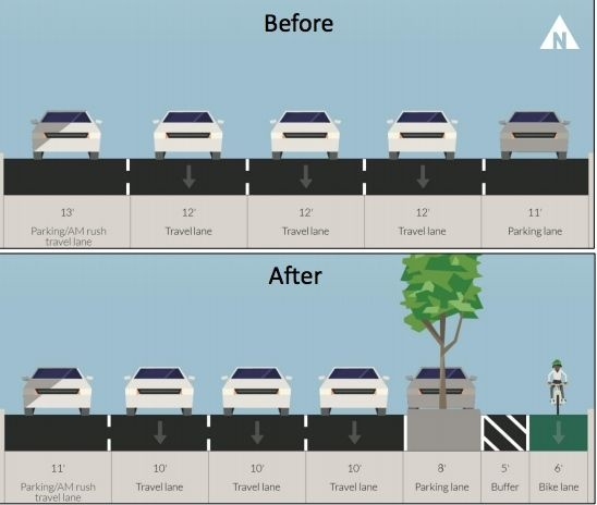 before and after bike lane