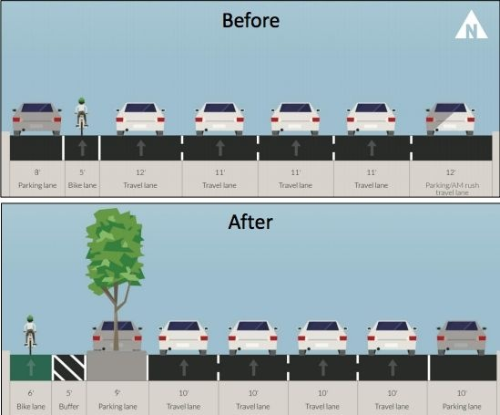 before and after bike lane2