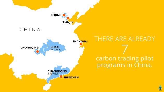 carbon trading pilot programs