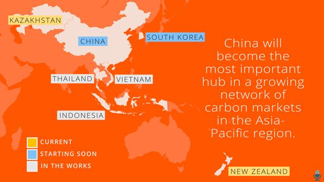 china as carbon market hub