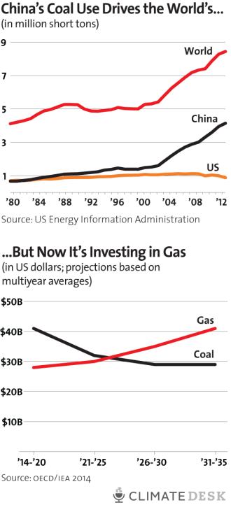 China fracking chart 2