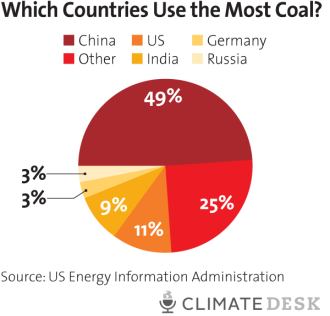 China fracking chart 1