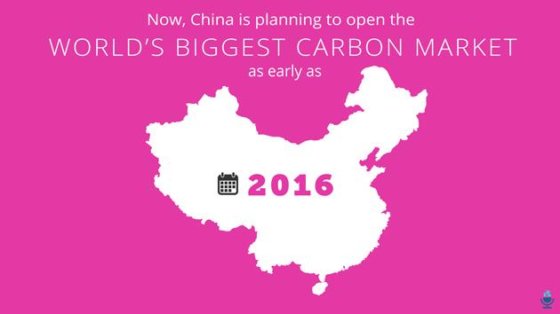 world's biggest carbon market