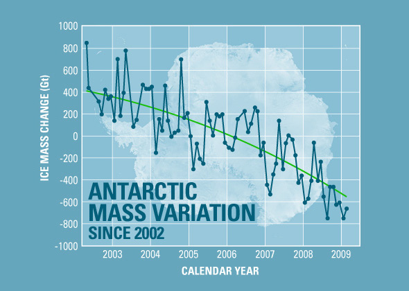 antarctic_mass_loss_2010.jpg