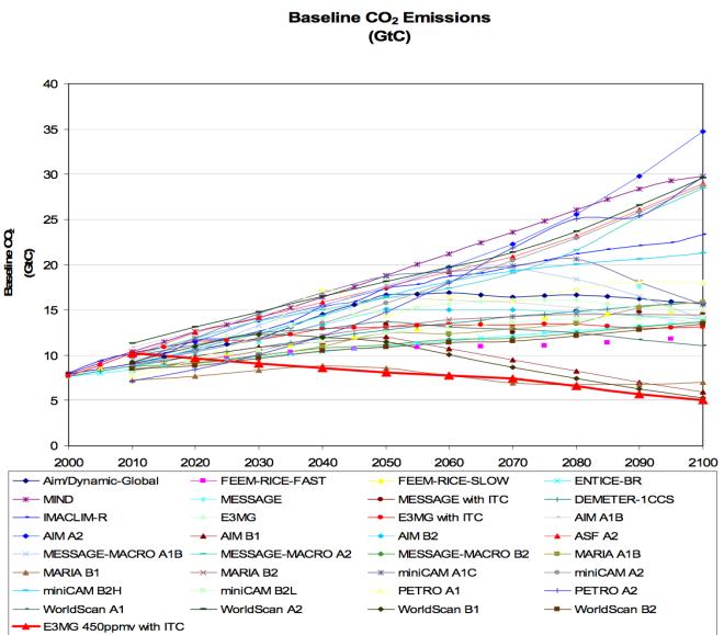 barker-meta-analysis-baselines