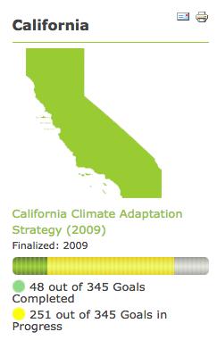 map california climate change adaptation