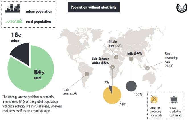 cti-energy-poverty-map