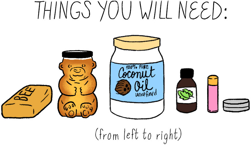 Things you will need