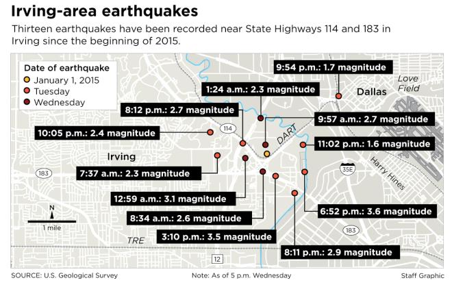 Irving-area earthquakes