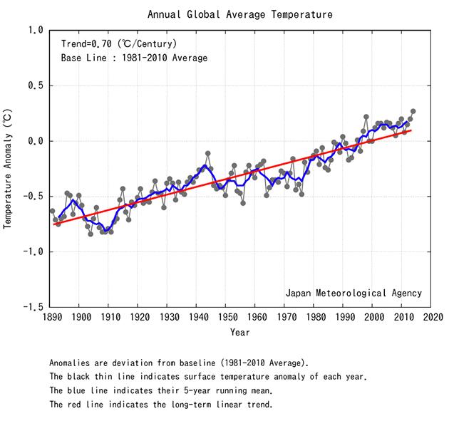 japan-2014-graph