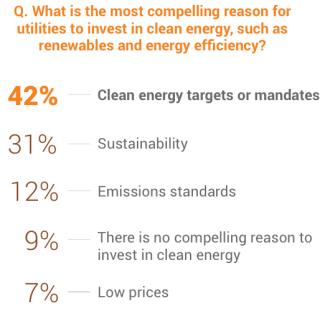 ud-utility-survey-compliance