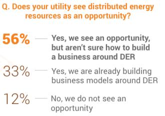 ud-utility-survey-dg-models