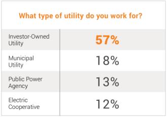 ud-utility-survey-type